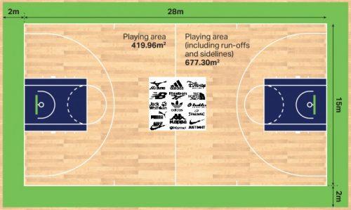 Basketball Court - Indoor & Outdoor Court - Court Dimension